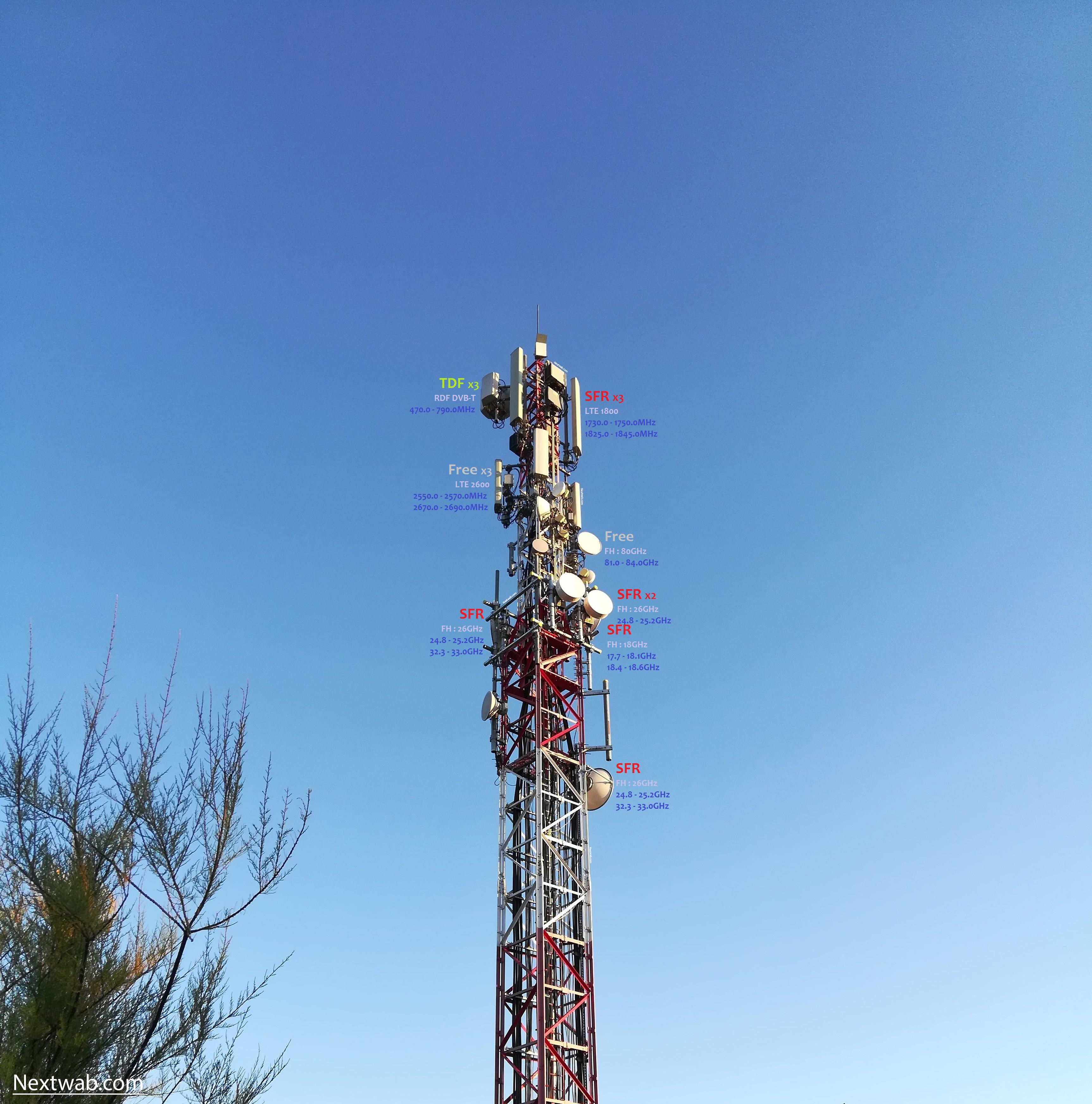 (Légende) Antenne Relais TDF, SFR, Free et Orange (Pylône Autostable) : TV, Radio, FH, 4G