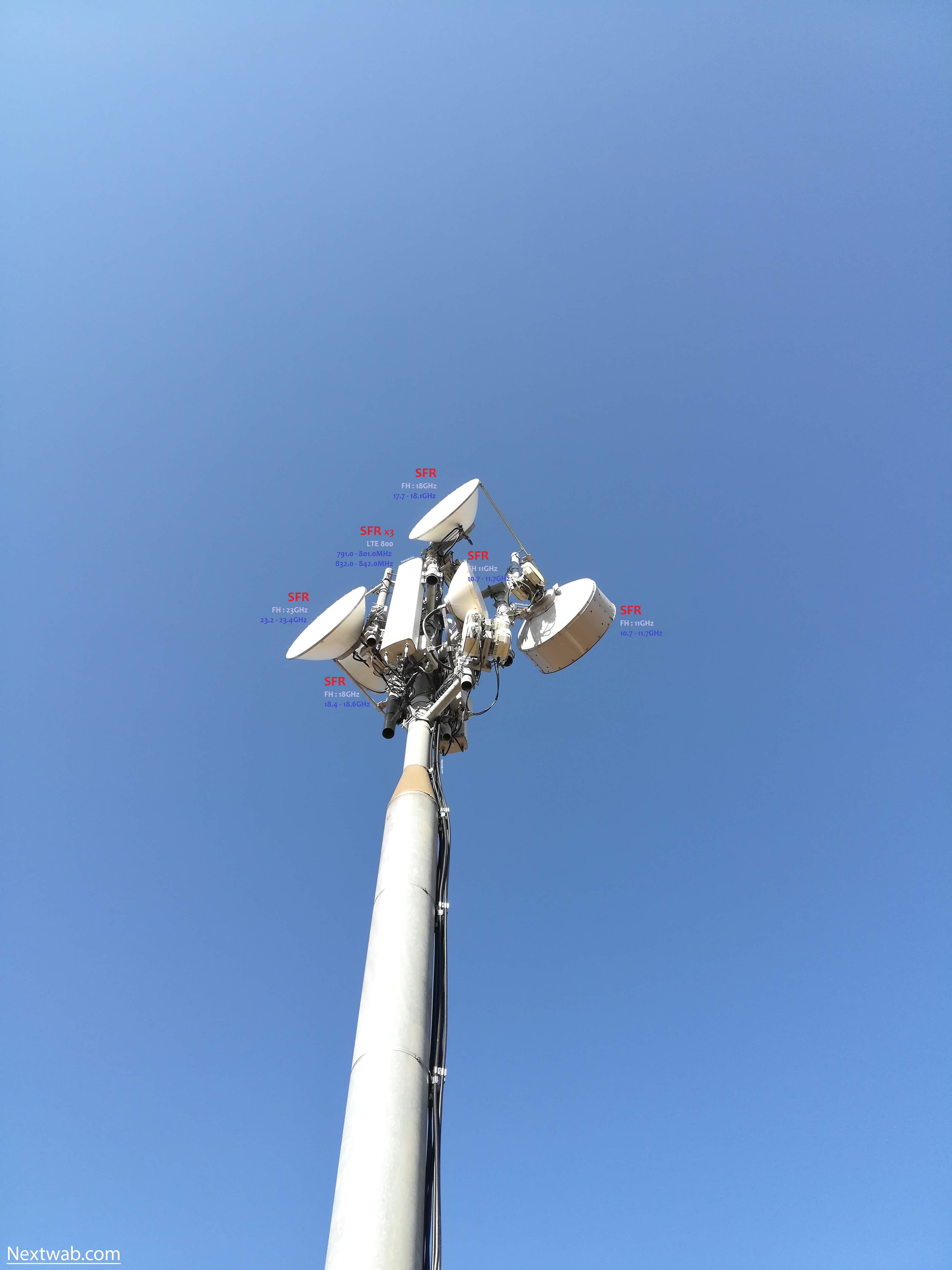 Antenne Relais SFR (Pylône Tubulaire) : Faisceaux Hertziens - 4G